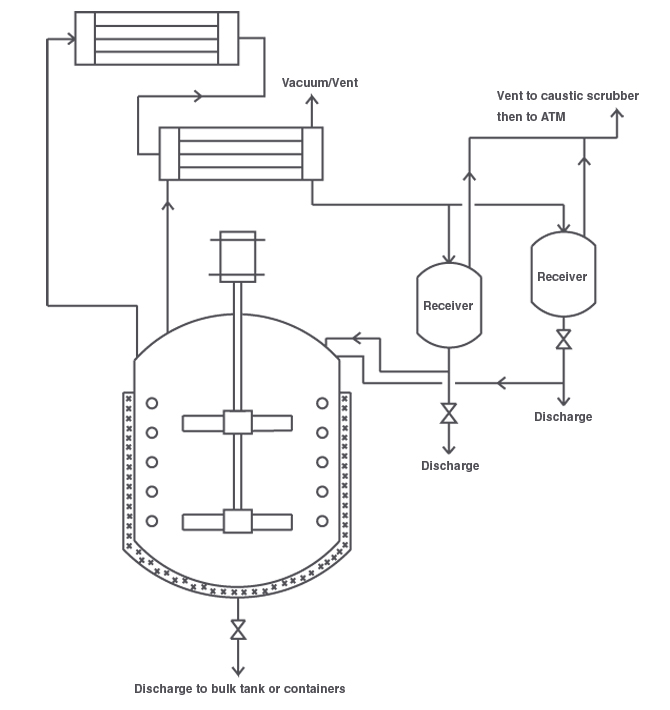 Custom Ro Systems likewise 20 4 Homeostatic Regulation Of The Vascular System further Enthalpy E2 80 93entropy chart in addition K4 Reactor System further Growing moringa. on water process diagram